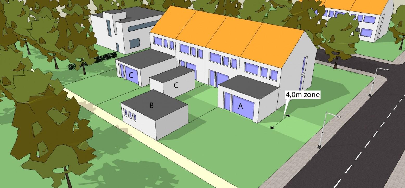 Vergunningsvrij bouwen Friesland